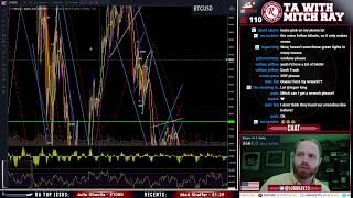 Bitcoin Break Out! TA With Mitch Ray - Episode 10 - Cryptocurrency Technical Analysis