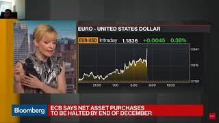 Is the Weaking dollar good for Bitcoin / Crypto?! | Bloomberg News