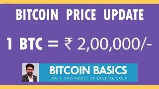 BITCOIN PRICE UPDATE | $3000 | Bitcoin crash | technical analysis | crypto news india | rbi ban