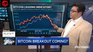 Indicator for Crypto / BTC rebound! | CNBC Fast Money
