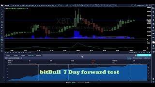 bitBull Bitcoin Trading Bot Trading on bitMEX. Forwards Test: Day 5 of 7 @cryptotrader_ 5.31.18