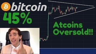 Bitcoin Dominance Going CRAZY! Altcoins Are Oversold - Opportunity?
