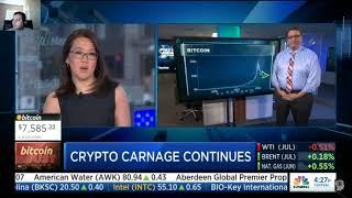Bitcoin to 5k!? Another Great Buying Opportunity?!    CNBC Fast Money