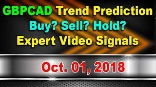 GBPCAD trend analysis using 3 Time Frames & 3 Indicators