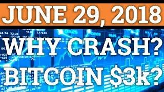 WHY CRASH? HOW LOW WILL BITCOIN GO? BTC, RIPPLE XRP PRICE PREDICTION + CRYPTOCURRENCY COIN NEWS 2018