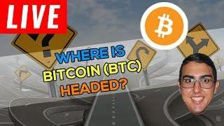 Where is Bitcoin (BTC) Headed?