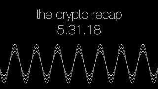 ???? bitcoin technical analysis 5.31.18 (ethereum + litecoin + cardano + tron)