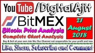 Bitmex Bitcoin Price prediction 21 August 2018
