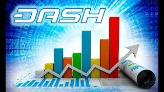 Dia 10/05/2018 - Análise Técnica Bitcoin/Dash/Dólar - Dash Dinheiro Digital