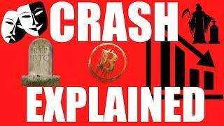 Explaining The Recent Bitcoin Crash & Stock Market