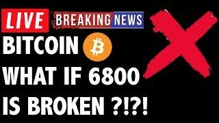 What If Bitcoin (BTC) Falls Below 6800?! - Crypto Trading & Cryptocurrency Price News
