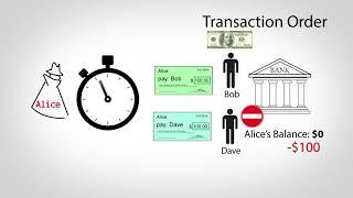 How Bitcoin Works in 5 Minutes Technical