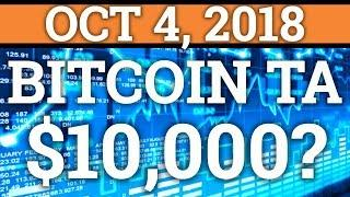 BITCOIN TECHNICAL ANALYSIS | BAKKT | HODGETWINS | CRYPTOCURRENCY PRICE + DAY TRADING + NEWS 2018