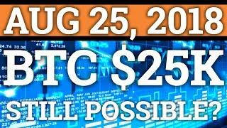 IS BITCOIN TO $25,000 STILL POSSIBLE? BTC, LITECOIN LTC DAY TRADING, PRICE, CRYPTOCURRENCY NEWS 2018
