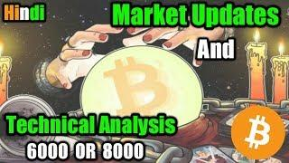 Market Updates & Technical Analysis | Bitcoin Future Possibility | Important Levels 6000 OR 8000