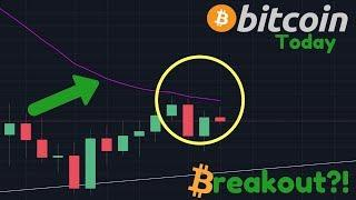 Bitcoin Breakout Through This Line?! | Bitcoin vs. Central Banks [Bitcoin Today]