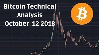 Bitcoin Price Technical Analysis October 2018