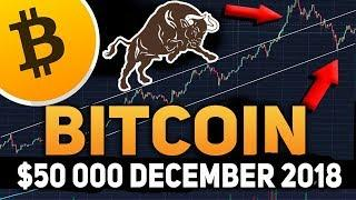 Why the Price of Bitcoin Will Hit $50,000 in 2018