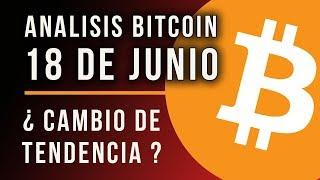 ANALISIS BITCOIN 18 DE JUNIO / TECNICO Y FUNDAMENTAL