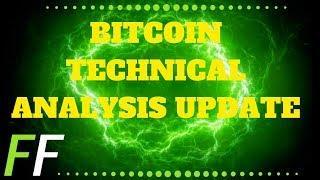 ✅ BITCOIN PRICE TECHNICAL ANALYSIS