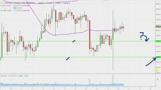 Bitcoin Chart Technical Analysis for 09-20-18
