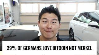 29% of Germans Love Bitcoin - #ADOPTION