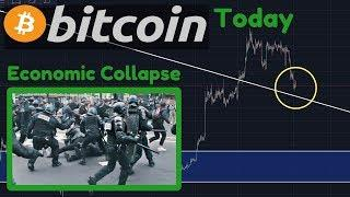 Bitcoin FALLING! Where Is The Support? | Global Economic Collapse Coming!