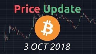 Bitcoin BTCUSD Technical analysis (all time-frames) 3 Oct 2018