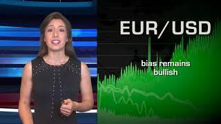 US future up, Bitcoin down, gold in focus