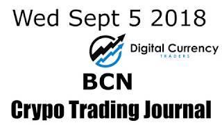 Bytecoin Crypto Trading Journal Video - September 5 2018