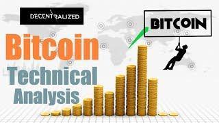 Will the Bitcoin Rally End Today?  - Bitcoin Technical Analysis 9/28/18