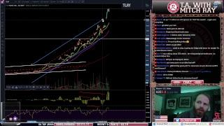 Bitcoin Bear Flag Developing. ETH XRP Following BTC. Episode 112 - Cryptocurrency Technical Analysis