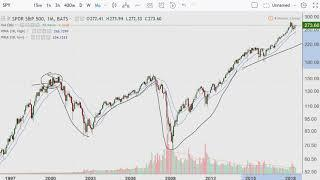 Crypto Day Morning {Bitcoin, Trading Strategy Follow Up} 2018.06.02