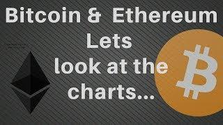 Bitcoin and Ethereum, it's in the charts.