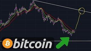Bitcoin Ready To Move!! Triple Bottom Update & Venezuela Inflation [Bitcoin Today]