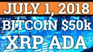 THIS COULD CAUSE CRYPTOCURRENCY TO MOON? CARDANO ADA, RIPPLE XRP, BITCOIN BTC PRICE PREDICTION 2018
