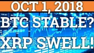 BITCOIN STABLE? PREPARING FOR THE BULLS? RIPPLE SWELL! CRYPTOCURRENCY PRICE, DAY TRADING, NEWS 2018