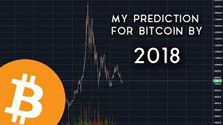 How high can Bitcoin go by the end of 2018? | Here's my perspective