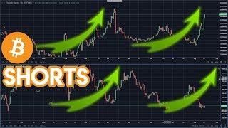 Bitcoin Short Squeeze Explained! +$1000 Possible!?