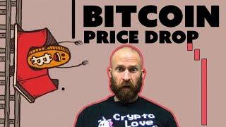 Bitcoin Price Drop Today - Why Are Crypto Markets Crashing?