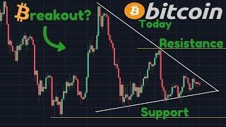 BTC Ready To Move? | Fundamentals Are Strong According To BitMEX Research | Global Housing Bubble