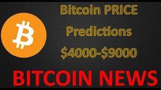 Bitcoin News: BTC Price Prediction $4000 - $9000