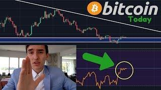 Bitcoin READY TO MOVE!! Hinted By The RSI | Global Real-Estate Bubble [Bitcoin Today]