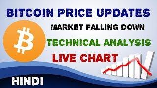 BITCOIN CRASH BITCOIN BTC TECHNICAL ANALYSIS PRICE UPDATE HINDI