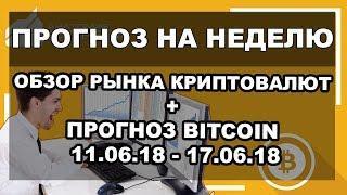 ????Обзор рынка криптовалют на сегодня + новости + прогноз (Bitcoin) BTC/USD 04.06.2018
