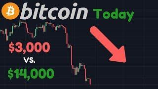 Bitcoin Crashing!! But Currently Oversold! | Bearish vs. Bullish Case! [Bitcoin Today]