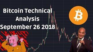 Bitcoin Price Technical Analysis September 26 2018