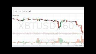 Bitcoin Market Report: $XBT Drops on South Korean Regulatory Jitters