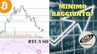 ???? Prezzo Bitcoin Rimbalza sull'RSI in oversold giornaliero, nuovo bottom?