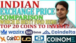Top 20 coins to Invest | Which is best Indian Cryptocurrency Exchange | Comparison with 6 Exchanges